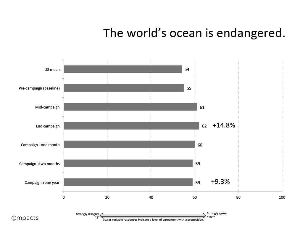 ocean_endangered